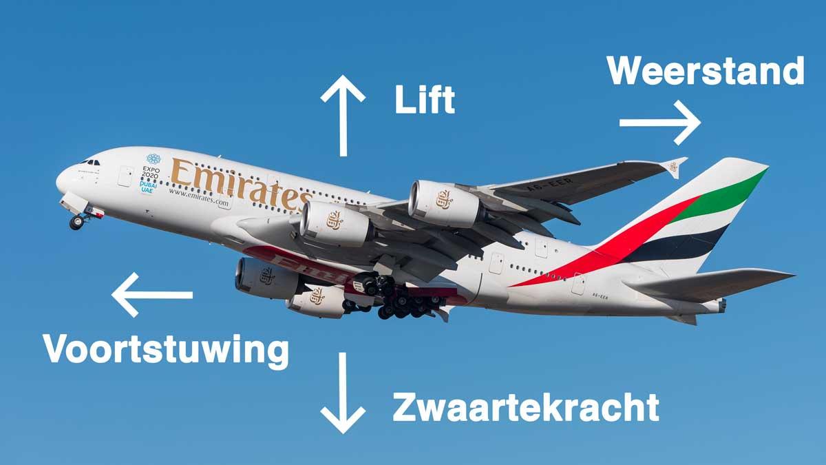 Hoe vliegt een vliegtuig?
