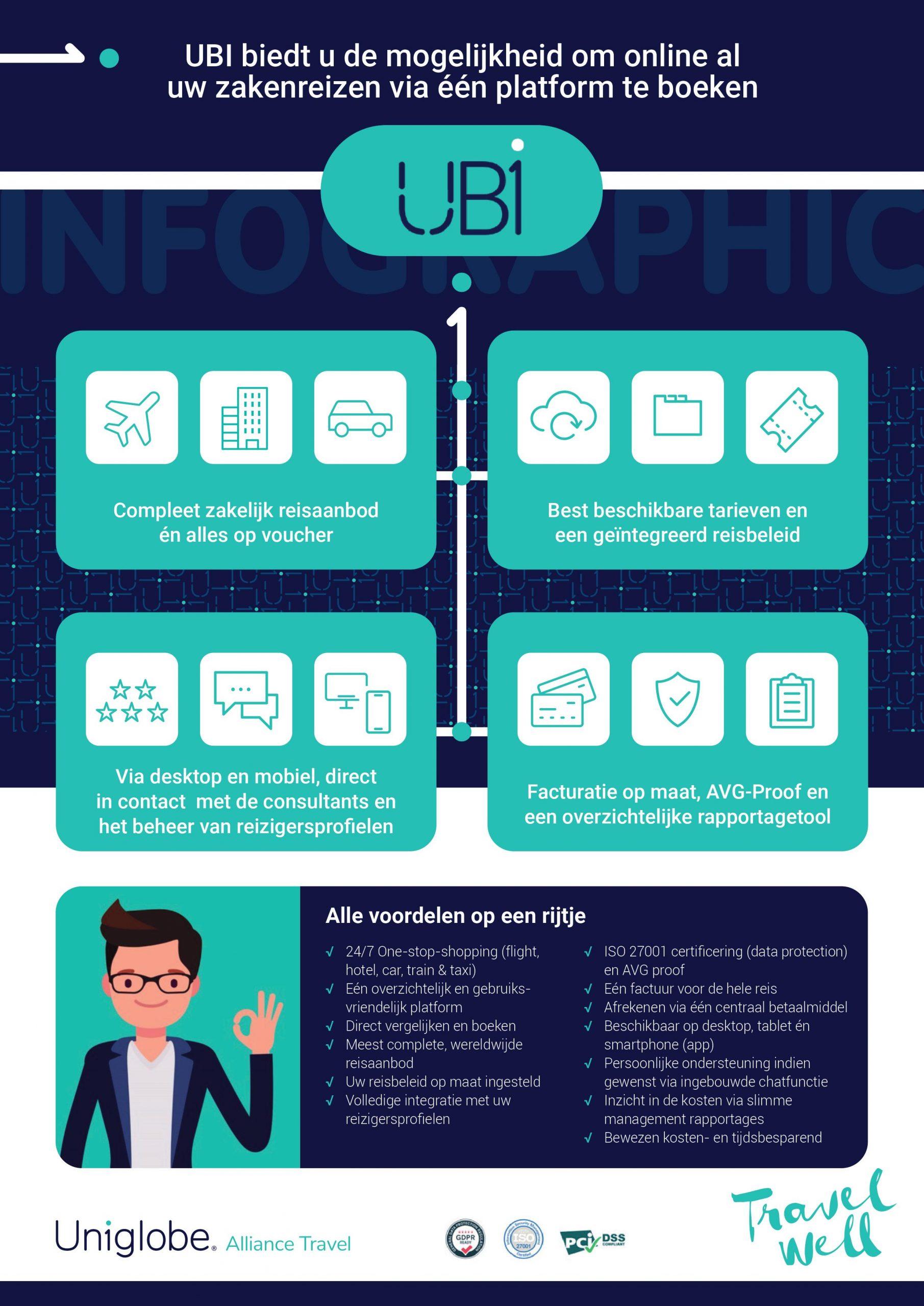 ubi-infographic-def-jpg